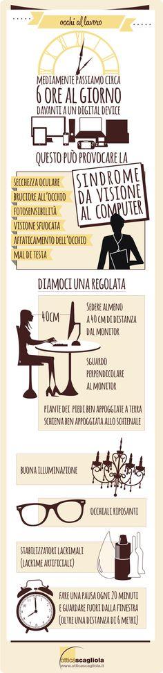 occhi al lavoro http://www.otticascagliola.it/il-blog/13-occhi-al-lavoro #cvs #sindromevisionecomputer #infografica #consigli