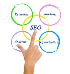 ORM Services India are Unique Practice that gives People as well as Businesses the Power to control their search result online & uphold their online reputation.  #SearchForceOnline Serving the Best of Services Available for Brand Management and Orm,because Our Aim is Your Business Success ...  For More Information : Speak To Our Expert Today : Call Us @ +91-8860333373