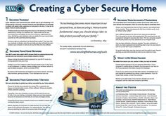 From phishing basics to job-specific security awareness topics, like critical infrastructure protection, explore our collection of free security awareness posters, offered as part of our security awareness training materials. Python Cheat Sheet, Cyber Warfare, Alcohol Detox, Training Materials, Cyber Attack, Home Network, Infographic, Knowledge, Technology
