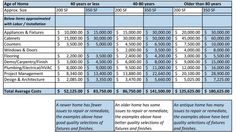 How to Estimate the costs of Remodeling Kitchens by farrahtyller.deviantart.com on @deviantART