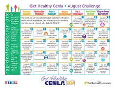 The challenges of how to be physically fit