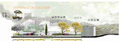 Landscape architecture portfolio  elena mihai