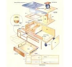 Image result for Quick-Convert Tablesaw/Router Station