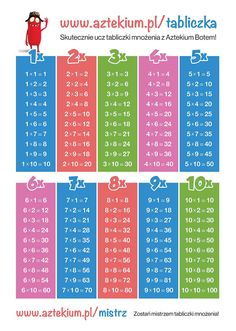 Periodic Table, Times Table Chart, Organisation, Periotic Table