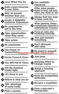 30 Tips for Entrepreneurs to Succeed   Indian Stock Market Hot Tips & Picks in Shares of India