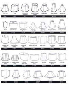 types of lamp shades