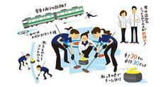 カーリング | 競技ガイド | NHKピョンチャンオリンピック