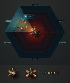 [게임 UI] 와일드 스타 UI 아티스트 'Miguel Angel Duran' : 네이버 블로그