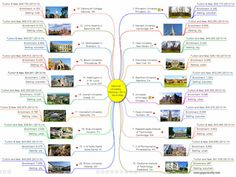 Best National Universities 2014 Ranking, Interactive Mind Map.