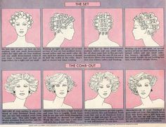 I can't believe its December already. And with Christmas approaching, I'm going to make an effort to present a number of vintage hairstyles. 1970s Hairstyles, Classic Hairstyles, Permed Hairstyles, Vintage Hairstyles, Trendy Hairstyles, Wedding Hairstyles, Rockabilly Hair Tutorials, 1980s Hair, Roll Ups