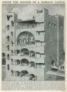 Inside the Donjon of a Norman Castle. Illustration for The Romance of the Nation edited by Charles Ray (Amalgamated Press, c 1925).