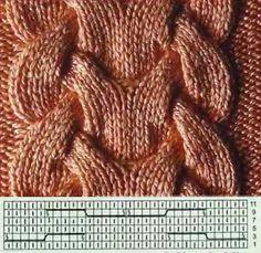 Схема_узора Спицами узоры с косами (араны).