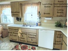 Kitchen Organization Create Zones OCD Pinterest Clean Mama - How to organize your kitchen cabinets