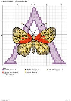 Alfabeto delle farfalle: A