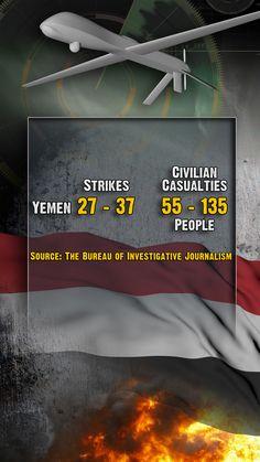 Yemen Drone Strikes vs Civilian Deaths