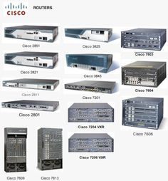 Routers....