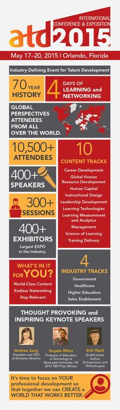 You don't want to miss the industry defining event for talent development, ATD 2015 (formerly ASTD) International Conference and Exposition. Learn more about this annual event with the ATD 2015 infographic! #atd2015 #traininganddevelopment #talentdevelopment