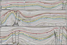 Beautiful interpreted seismic line, Santos Basin, Brazil, by Chris Jackson (2012), GSA Bulletin.