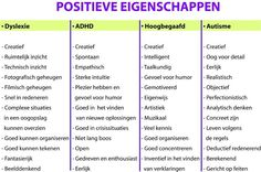 denk niet in beperkingen, maar kansen! Don't think in CAN'Ts, but in CANs Adhd Funny, Adhd Humor, Nlp Coaching, Creative Teaching, Emotional Intelligence, Social Skills, Social Work, Critical Thinking, Classroom Management