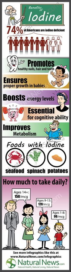 Benefits of Iodine by The Health Ranger Never knew this until I had a deficiency due to never eating salt-I still hate salt but have to eat it once a day now or take supplements