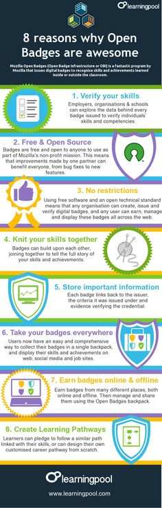 open badges infographic