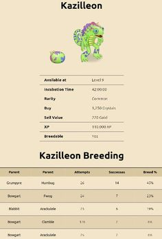 my singing monsters breeding for Kazilleon. For more updates on breeding guides for my singing monsters add this referal code in the my singing monsters app>setting>submit referal and enter this code: 11573323DD. Thanks for support!