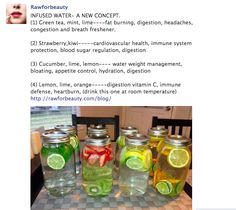 infused water recipes - and benefits ( I used to talk ish about people who drink lemon water, now I can't get enough of it!)