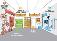 """The garage is where clutter goes to die,"" jokes Amanda M. LeBlanc, a professional organizer in Birmingham, Ala."