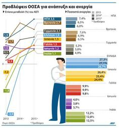 Picasonidis 40c: Ψαλιδίζει τις προσδοκίες της κυβέρνησης