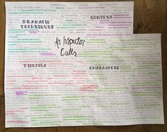 An inspector calls revision mind map