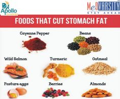 It is very tough to remove visceral or #abdominal fat especially, if the person happens to be really obese. If you are determined to lose belly fat, you have to make some sacrifices and be very patient. Forget your favourite pizzas and cakes; instead focus on green leafy vegetables and high #fiber foods if you want to flaunt a slim #bellyfat #slim #dieting