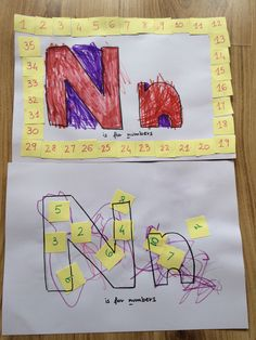 N Is For Numbers We Focused The Attention On Number Recognition But You Could Let Your Child Write As Well Sticking Them In Order