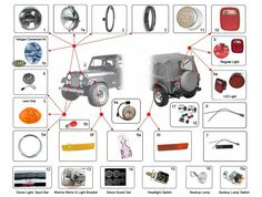 Interactive Diagram - Jeep CJ Lights | CJ Lights 55-86 | Morris 4x4 Center