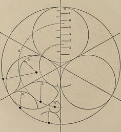 "Image from page 39 of ""The power of form applied to geometric tracery : one hundred designs and their foundations resulting from one diagram"" Sacred Geometry Symbols, Geometry Art, Geometry Tattoo, Geometric Drawing, Geometric Shapes, Lotus Flower Art, Flower Mandala, Gothic Pattern, Pointillism"