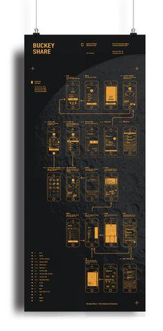 버키쉐어 포스터 디자인 - 브랜딩/편집 · UI/UX, 브랜딩/편집, UI/UX, 디지털 아트, 브랜딩/편집