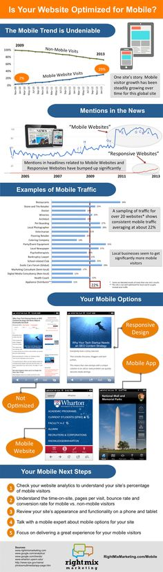 Is Your Website Optimized for Mobile Visitors? - infographic