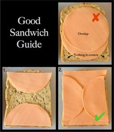 Smart sandwich creation