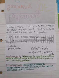 patterning math journal entry @ Runde's Room