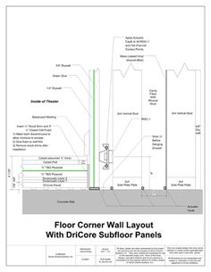 home theatre design layout. Design and Engineering  HOME TECHNOLOGY THEATER DESIGN Home Theater Layouts stud walls btw the