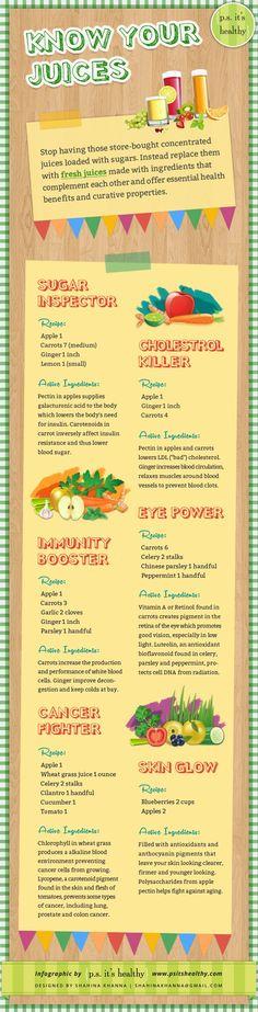 Healthy food dietas juices jugos Natural remedies diets cholesterol colesterol detox Vegan vegetariana  Inspector de Azúcar  Receta      1 manzana     3 Zanahorias medianas     1 trozo de Jengibre     1 Limón pequeño  Ingredientes Activos La pe...