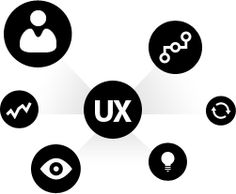 User Experience (UX/UI) Agency London