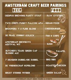 Amsterdam craft beer food pairings ACBT