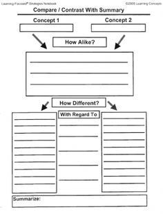 Compare And Contrast Worksheets Teaching Writing, Teaching Tools, Essay Writing, Writing Ideas, Teaching Ideas, Writing Journals, Education Journals, Writing Prompts, Art Education