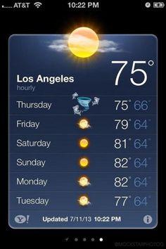 Sharknado Weather Report