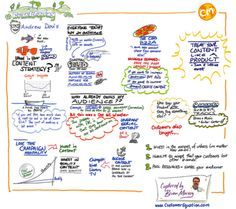 Visual notes from the Brandscaping presentation by Andrew Davis at Content Marketing World Marketing Automation, Marketing Tools, Business Marketing, What Is Content Marketing, Visual Note Taking, Budgeting, Acting, Presentation