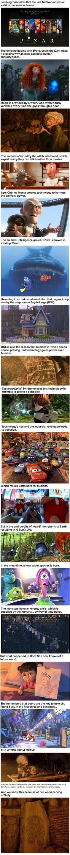 What!?!?! Mind Blown... Pixar Universe Explained