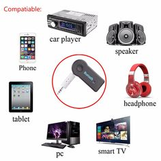 Wireless Bluetooth Receiver Speaker Headphone Adapter 3.5MM Audio Stereo Music Receiver Home Hands-free Bluetooth Audio Adapter