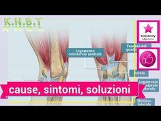Esercizi per dolore al ginocchio - YouTube