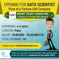 A Fortune 500 company is looking to add a team of #dataanalysts for their #company who have knowledge in #SAS, #MachineLearning, statistics and AI.
