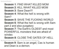 supernatural season summary - Google Search